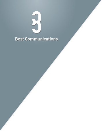 Best Communications